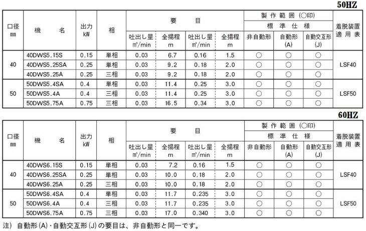 【送料無料】荏原 自動型 水中ポンプ 汚水 排水ポンプ 40DWSA6.15SA/40DWSA5.15SA [浄化槽 雨水 湧水 給水 エバラ]
