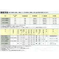アネスト岩田(イワタ)スプレーガン美粧シリーズ【金】W-101-134BPGノズル口径:1.3mm