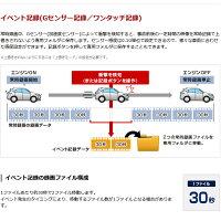 ユピテルQ-21ドライブレコーダー全周囲360°marumieマルミエ
