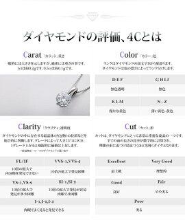プラチナダイヤリング指輪デザインリング3型9号