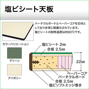 天板:塩ビシート天板