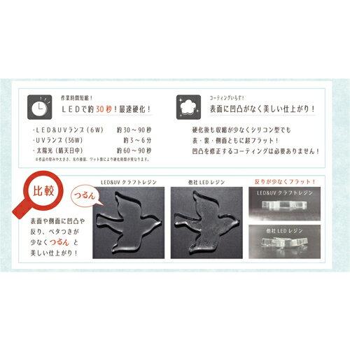 KIYOHARA(清原)『LED&UVクラフトレジン液(LEDR55)』