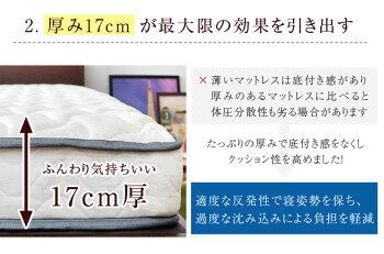 高密度416個ボンネルコイルマットレスセミダブル