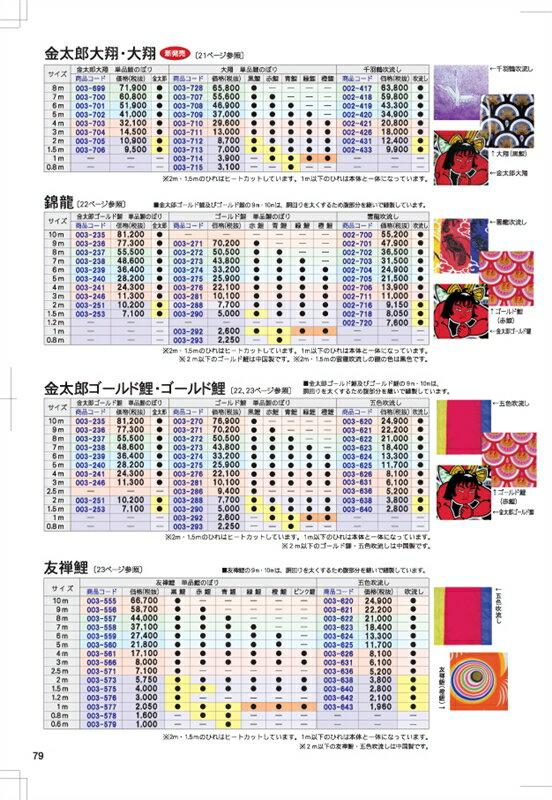【メーカー公式ショップ】鯉のぼり 徳永鯉 こいのぼり単品 ゴールド鯉 赤鯉 3m  139594442