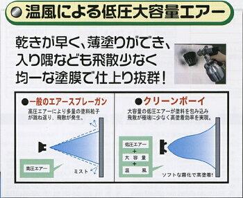 精和産業低圧温風塗装機【クリーンボーイCB-150E】標準仕様セイワ売れ筋