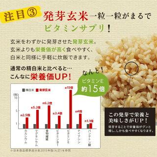 一粒一粒がサプリメント、発芽玄米