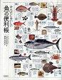 【中古】単行本(実用) ≪料理・グルメ≫ からだにおいしい魚の便利帳 / 藤原昌高【中古】afb