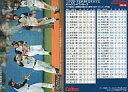 【中古】スポーツ/2010プロ野球チップス第1弾/-/チームスタッツカード TS-12 : オリックスバファローズ/8.29サヨナラ勝利の商品画像