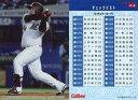 【中古】スポーツ/チェックリスト/2016プロ野球チップス第2弾 C-5 [チェックリスト] : 井上晴哉