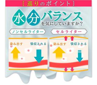 スルスルむくみんサプリサプリメント健康サプリメント水分バランス太ももお尻ボコボコ対策
