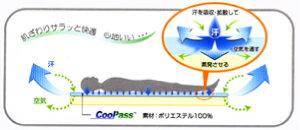 クールパス【CoolPass】使用