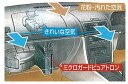 『ADバン』 純正 VAY12 VY12 ミクロガードピュアトロン(空気...