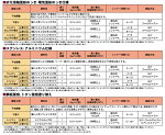 ★期間限定価格★【送料無料】1液ハイポンファインデクロ(各色)さび止め塗料:16kg<日本ペイント>