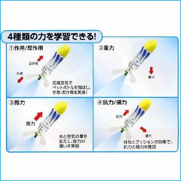 ペットボトルロケットがとぶしくみ飛距離60m以上!!ロケットの原理が分かる!