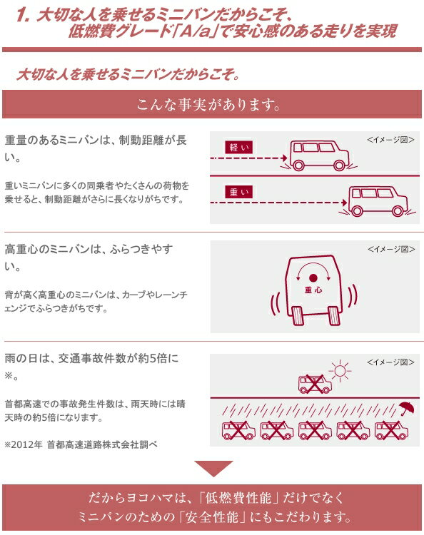 YOKOHAMA (ヨコハマ)BluEarth RV-02 215/55R17 94V サマータイヤ アールブイ ゼロツー