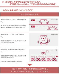 YOKOHAMA(ヨコハマ)BluEarthRV-02245/45R1998Wサマータイヤ