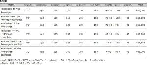 【ウィップラッシュファクトリー】サーペントライジング・レトリビューション・タスクフォースXSR703GX-TFTheAeronaga-boundl