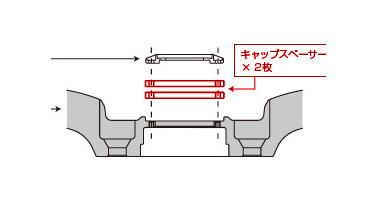 タイヤ・ホイール, ホイール ENKEI RSM9GTC01RS05RPF1 type IIRP05RPF119RP03, RSM