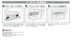 メンテ高性能カーエアコンフィルタートヨタ86/スバルBRZ【TMCF-T07】