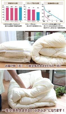 ベッドパッドシングルサイズ寝心地レボリューションふわふわベッドパッド【★】日本製ベッドパッドベッドパット敷きパッド敷パッドベットパットベッドパッドウォッシャブル寝具洗える日本製敷パッド綿マットレス敷きパッド