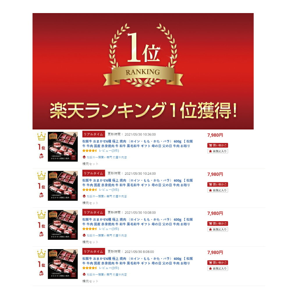 松阪牛おまかせ6種極上焼肉(ロイン・もも・かた・バラ)600g【黒毛和牛の頂点松阪牛御歳暮ギフトやプレゼント内祝いなどのご贈答お取り寄せグルメに喜ばれる松阪肉を】