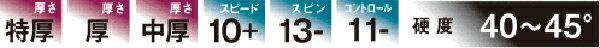 卓球ラバー初心者中級者上級者卓球ラバーYasakaヤサカライガンスピンaca0096ネコポス便送料無料