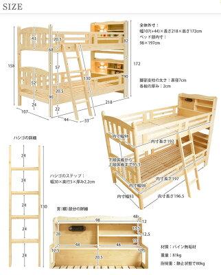 ベッドサイズ詳細