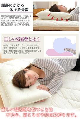 頚椎支持型ダクロンデュラライフ中綿使用洗える枕