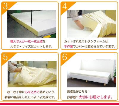 日本製3つ折りマットレスシングルサイズ
