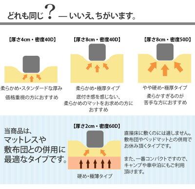 低反発マットレス密度60D