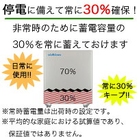 30%キープ
