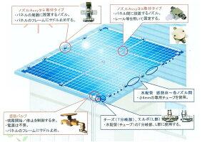 太陽光パネル冷却システム