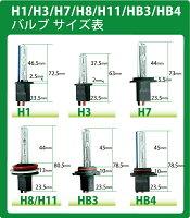 HIDバルブ1本H1/H3/H7/H8/H11/HB3/HB4HID(キセノン)12V/24V35w/55w交換用バルブ【送料無料】【安心・バルブ1年保証】フォグランプ/シングル/hidバルブ/hid交換用バルブ