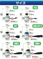 9V-32VLEDヘッドライトH1/H3/H7/H8/H11/HB3/HB424W【bridgelux製LED】LEDヘッドライトledヘッドライト車検対応LEDヘッドライト12V24V一体型LEDLEDヘッドランプ