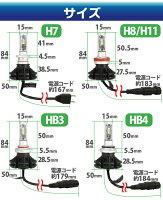 LEDフォグランプLUMILEDS製ZESチップ9V-32Vledフォグランプledフォグライト車検対応12V24VH4LEDバイクトラック…ete2年保証送料無料