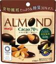 明治 アーモンド チョコレート
