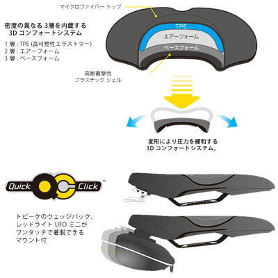 TOPEAKトピークSaddleFreeRXフリーRXSDL23800【スポーツ自転車サドル】M