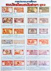 タイのお金の歴史 タイの教育ポスター / あす楽