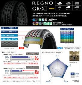 215/50R17BRIDGESTONEブリヂストンREGNOGR-XIレグノGRクロスアイLeyseenF-XVレイシーンFX-Vサマータイヤホイール4本セット