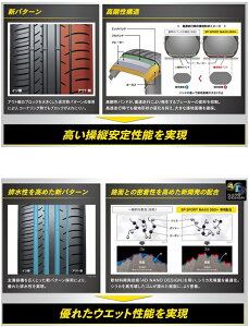 DUNLOPダンロップSPSPORTMAXX050+FORSUV265/50R19110YXL02P07Feb16