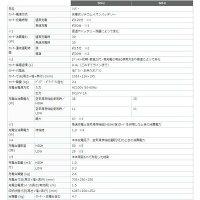 サマーSALE!br【新品】br三菱電機/MITSUBISHIbr空気清浄機付きコードレススティッククリーナ