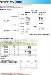 【日本ドアーチェック】NEWSTARニュースターフロアヒンジO-835ストップなし