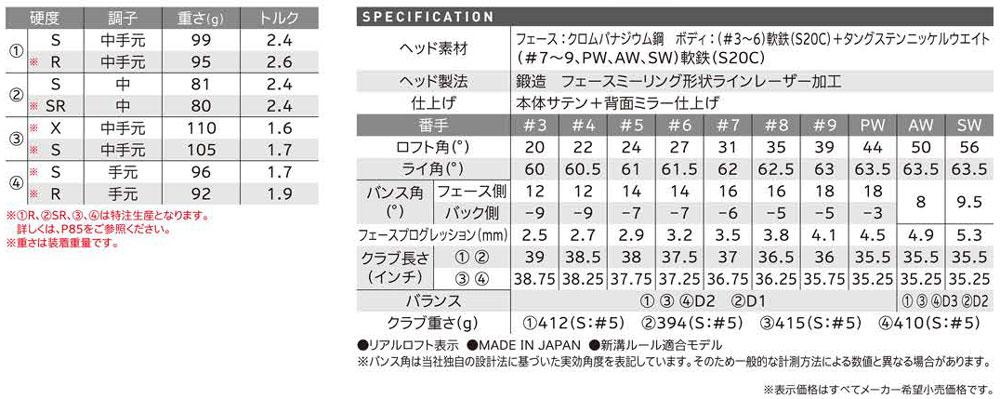 スリクソンZ565アイアン単品3番4番ウエッジAWSWN.S.PRO980GHDSTスチールシャフトSRIXONダンロップ日本正規品