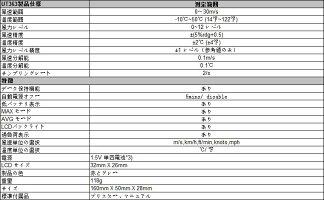 全国送料無料UNI-T社[UT363]ミニタイプ風速計UT363