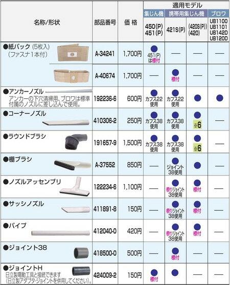 【楽天市場】マキタ アンカーノズル 192236-6:TOOL FOR U楽天市場店