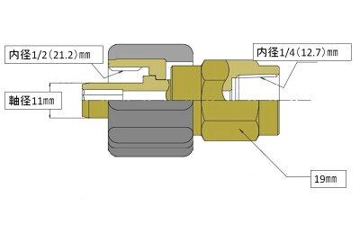 高圧ホースやらかめ10メートル耐圧210K2分(1/4)(両端メスクイックカプラ付A社製)業務用高圧洗浄機用カプラー付蔵王産業マキタホンダスーパー工業高圧ホース高圧洗浄機高圧洗浄機用