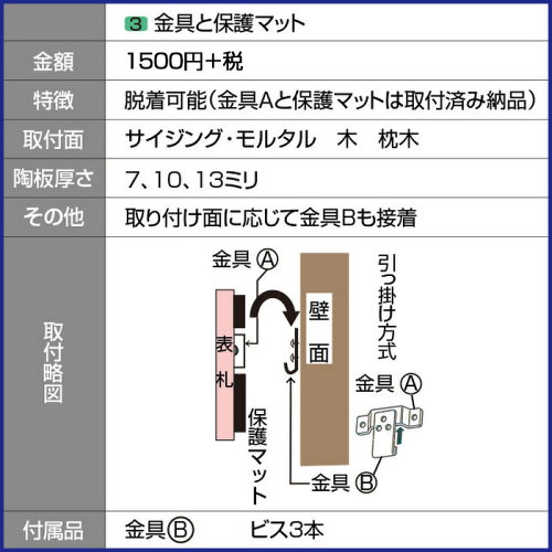 九谷焼ステンド風表札sq3銀河