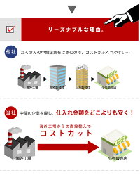 NBOX/NBOXカスタム/専用/シートカバー/スクープレザ/専用シートカバー/撥水/防水/クラッチオ/錦産業