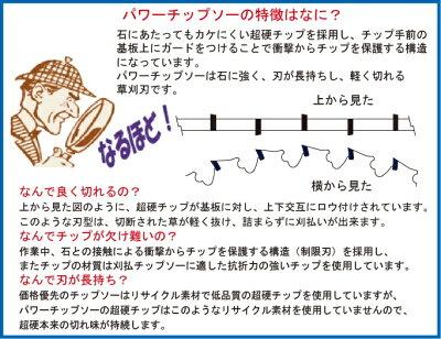 【刈払機用草刈チップソー】パワーチップソー230×361枚