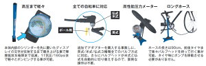 ★ポイント5倍セール中!★送料無料サーファス(SERFAS)ポンプフロアデュアルヘッドFP-200